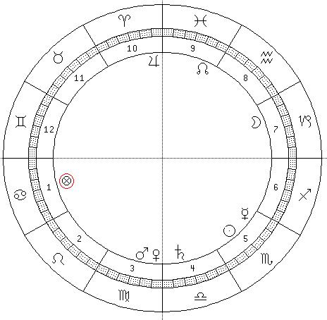astrograma Basescu cu PF