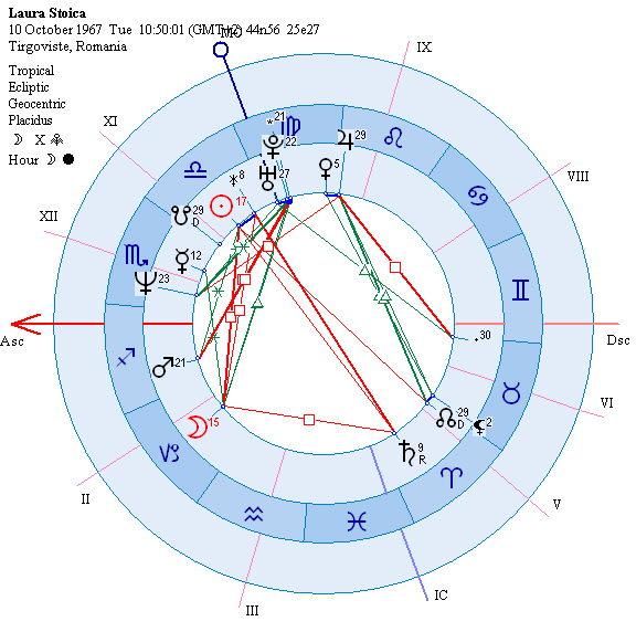 astrograma Laura Stoica