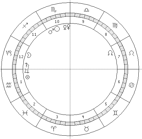 astrograma Comaneci cu PF