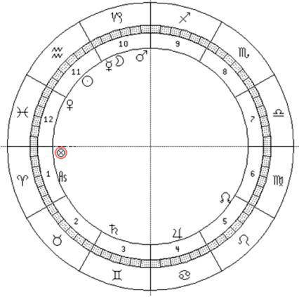 astrograma Neil Bogart
