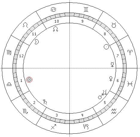 astrograma Elisabeta II cu PF