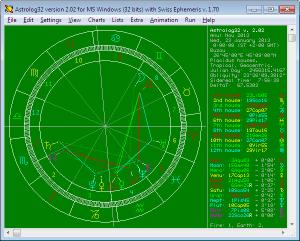 Atlas în Astrolog32 – instalare și utilizare
