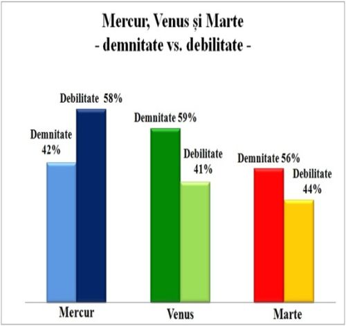 grafic3