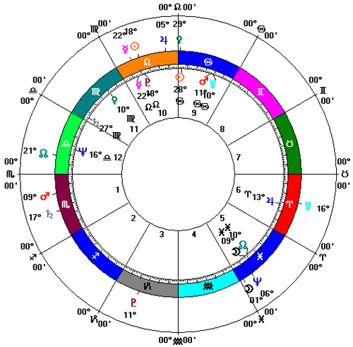horoscop-robin-williams-deces