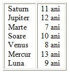 tabel1-firdaria