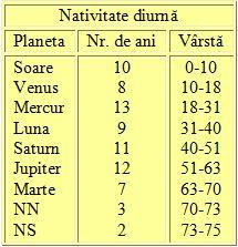 tabel2-firdaria