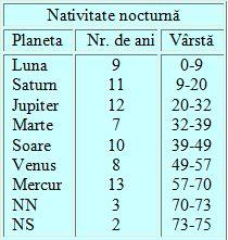tabel3-firdaria
