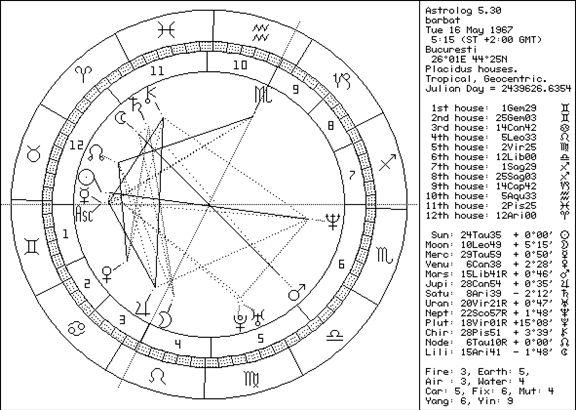 harta1-circuite-planetare-inchise