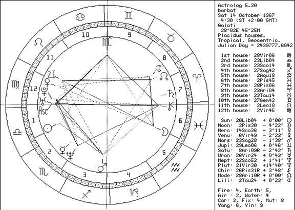 harta2-circuite-planetare-inchise