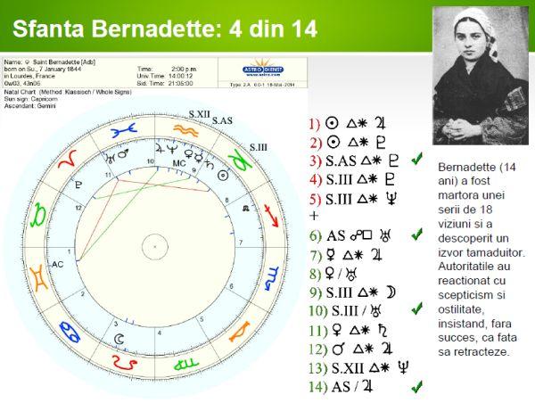 bernadette-4-din-14
