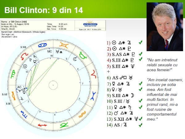 clinton-9-din14