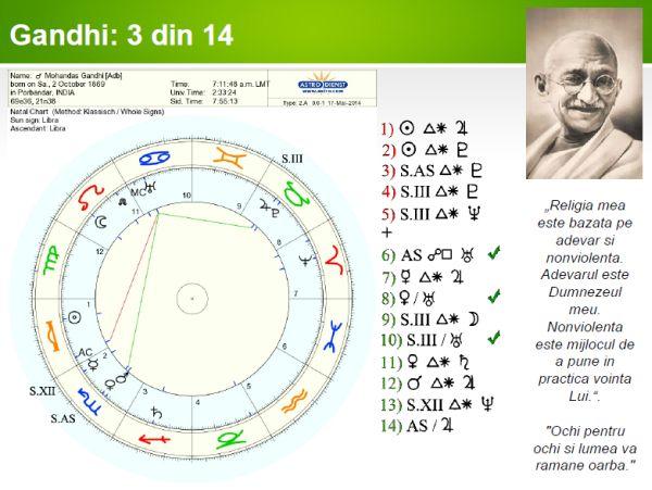 gandhi-3-din-14