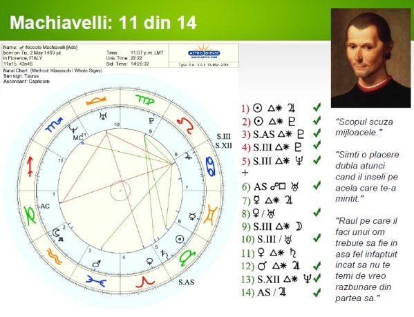 machiavelli-11-din-14
