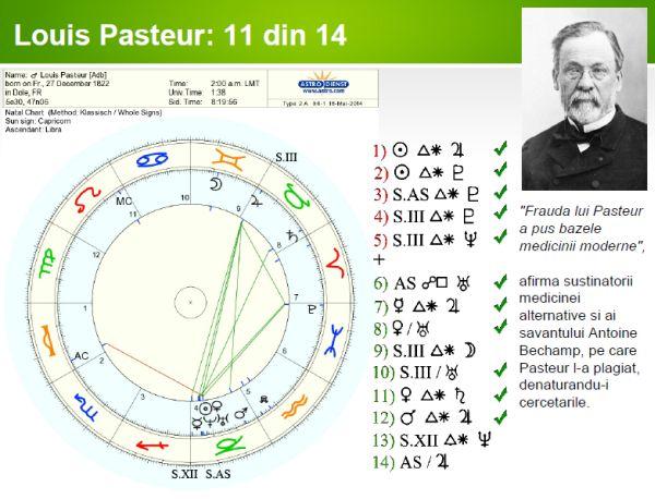 pasteur-11-din14