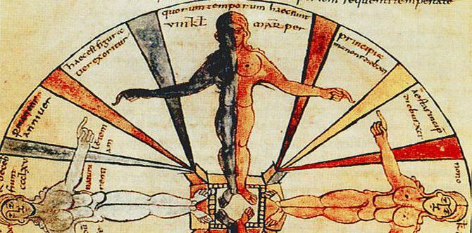 carmen-astrologicum-serie