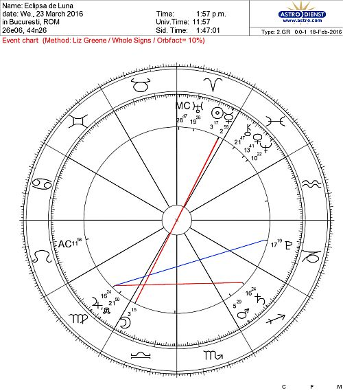 harta-eclipsa-23-martie-2016