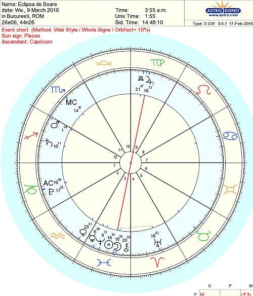 harta-eclipsa-9-martie-2016