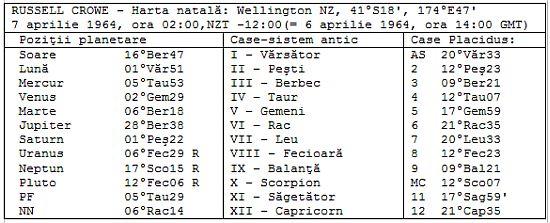 relocare-tabel1
