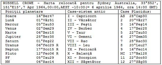 relocare-tabel2