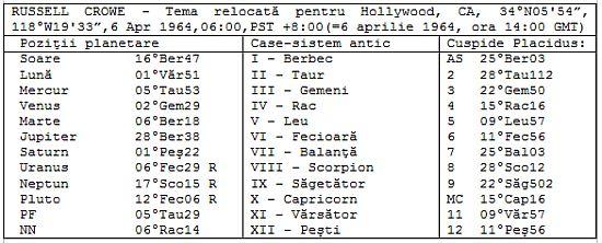 relocare-tabel3