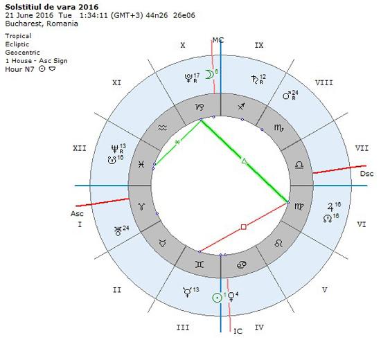 harta-solstitiu-vara-2016
