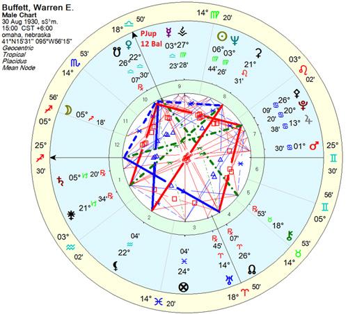PJupiter-chart1