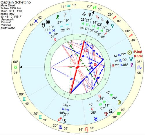 PJupiter-chart3