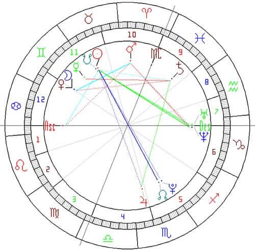 cancel-sorana-astrograma