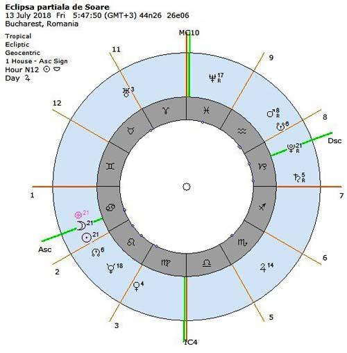 harta-eclipsa-13-iulie-2018