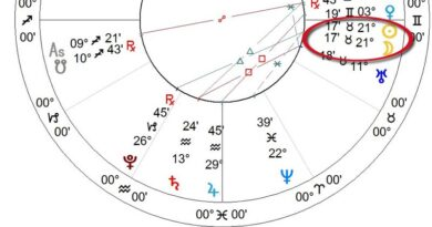 Luna Nouă din Taur sau tendințele perioadei 11 mai – 10 iunie 2021