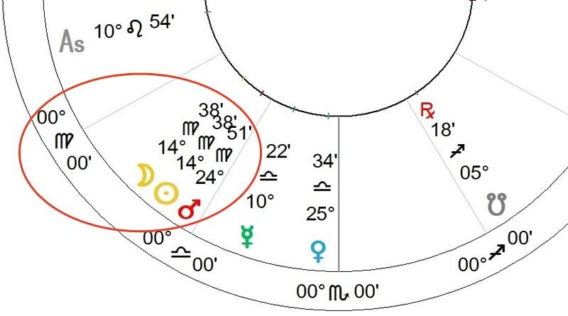 Luna Nouă din Fecioară sau tendințele perioadei 7 septembrie – 7 octombrie 2021